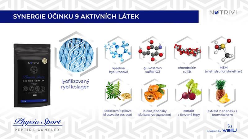 Nový doplněk stravy pro pohybový aparát Physio Sport Peptide Complex v rozpustném prášku